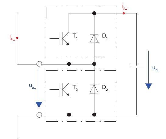 Rys. 11. Schemat gałęzi przekształtnika typu M2LC (w ramce moduł tranzystora IGBT z diodą zwrotną)