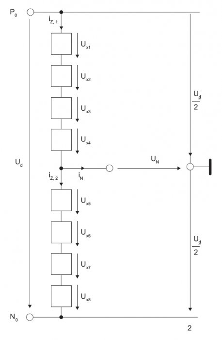 Rys. 12. Schemat blokowy gałęzi przekształtnika M2LC dla czterech modułów