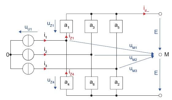 Rys. 13. Trójfazowy schemat blokowy przekształtnika M2LC dla dowolnej liczby modułów