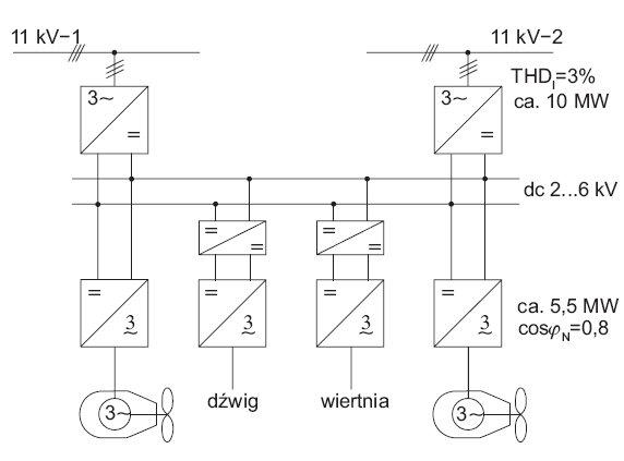 Rys. 14. Przykładowa sieć prądu stałego na platformie wiertniczej z zastosowaniem przekształtników M2LC