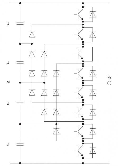 Rys. 7. Schemat gałęzi pięciopoziomowego przekształtnika typu NPC