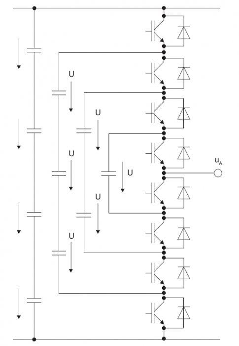 Rys. 8. Schemat gałęzi pięciopoziomowego przekształtnika typu IC