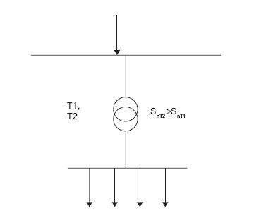 Rys.3. Stacja transformatorowo-rozdzielcza z planowaną wymianą transformatora T1 na T2