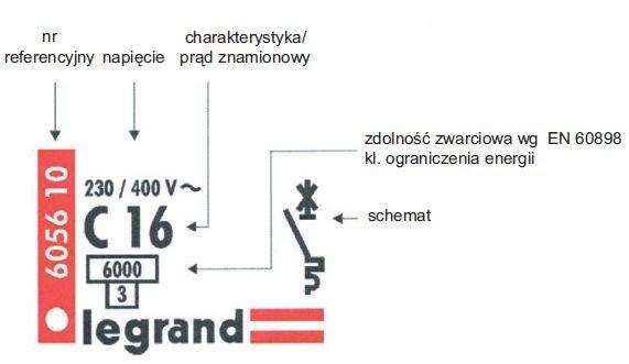 Przykład oznaczenia wyłącznika nadmiarowo-prądowego S 301. Pod umieszczoną w prostokącie znamionową zwarciową zdolnością łączenia  podano umieszczoną w kwadracie cyfrę 3 klasy ograniczenia energii
