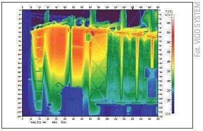 Fot. 3 Rozkład temperatur na powierzchni transformatora 100 kV