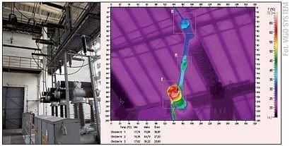 Fot. 5 Widok ogólny badanej rozdzielni oraz termogram głowicy odłącznika 110 kV