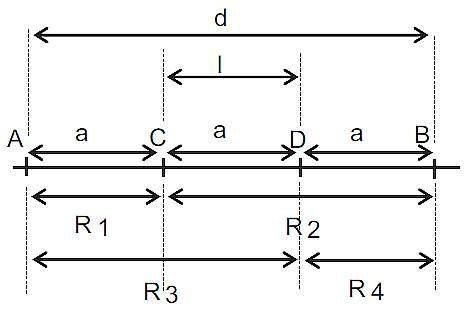 Rys. 6. Rozmieszczenie elektrod w układzie Wennera