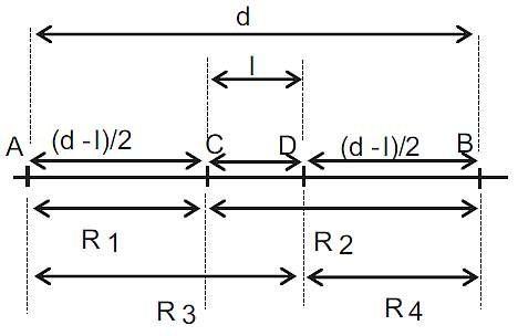 Rys. 7. Rozmieszczenie elektrod w układzie Schlumbergera