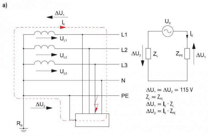 Rys. 1a. Układ zasilania TN-S wraz z obwodem prądów zwarciowych