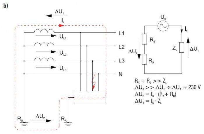 Rys. 1b. Układ zasilania TT wraz z obwodem prądów zwarciowych