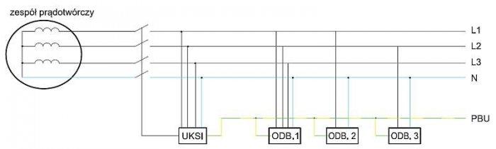 Rys. 2.  Schemat polowej linii elektroenergetycznej wykonanej w układzie IU