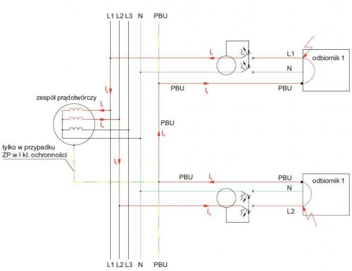 Rys. 9.  Obwód zwarcia dla prądu zwarciowego przy zwarciu podwójnym (droga przepływu prądu zwarciowego została oznaczona kolorem czerwonym)