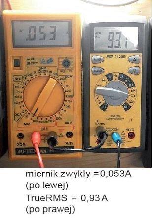 Rys. 4.  Żarówka kompaktowa LED – pomiar prądu wykonany miernikami uniwersalnymi; rys. K. Wincencik, M. Jaraczewski