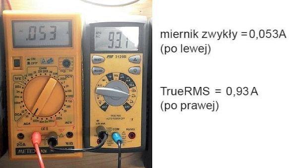 Rys. 2.  Żarówka kompaktowa fluorescencyjna – pomiar prądu wykonany miernikami uniwersalnymi; rys. K. Wincencik, M. Jaraczewski