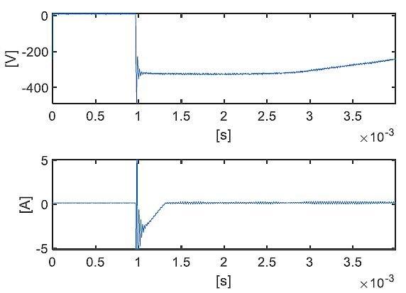 Rys. 17.  Przebieg napięcia (powyżej) i prądu załączania (poniżej) świetlówki T5; rys. K. Wincencik, M. Jaraczewski