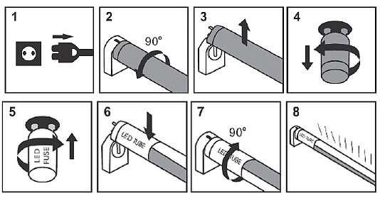 Rys. 1. Diagram instrukcja wymiany źródła fluorescencyjnego na retrofit LED, gdzie: 1) i 2) wyjmij lampę konwencjonalną, 4) usuń starter, 5) włóż bezpiecznik LED do gniazda startera, 6) i 7) włóż retrofit LED w oprawki, 8) włącz zasilanie – oprawa emitu.