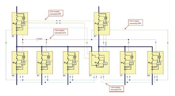 Rys. 1.   Przykładowy schemat połączeń w dwusekcyjnej stacji rozdzielczej SN