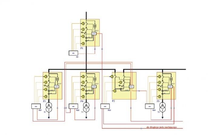 Rys. 5.   Schemat klasycznej realizacji zabezpieczenia łukoochronnego rozdzielni