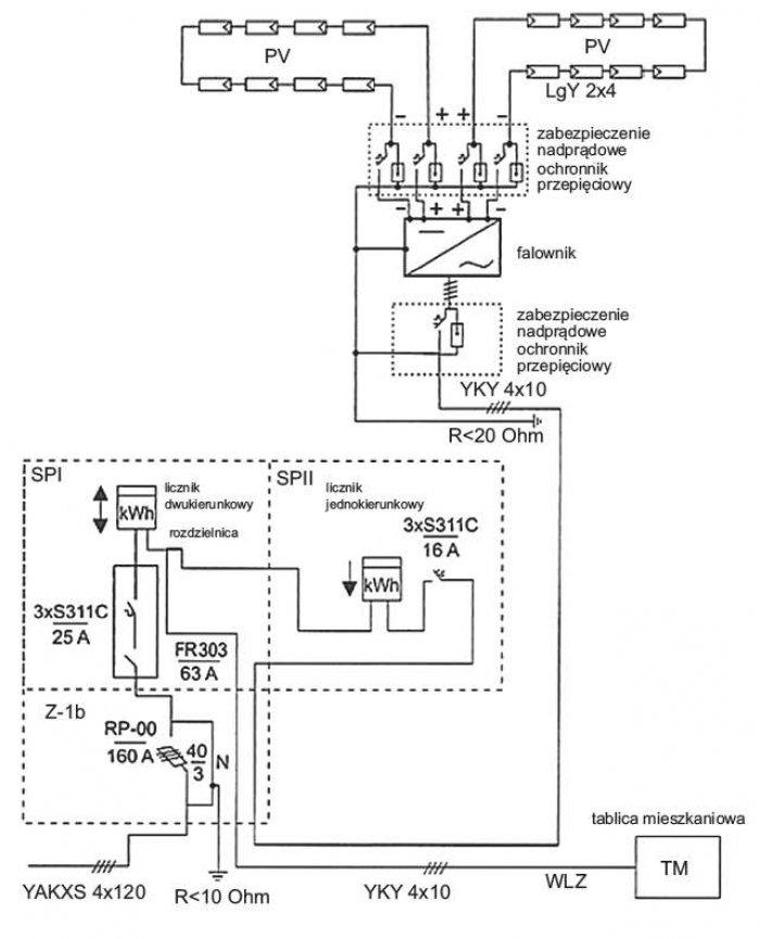 Rys. 5. Schemat dołączenia systemu PV do sieci EE z zaznaczeniem układu pomiarowego i zabezpieczeń [2]