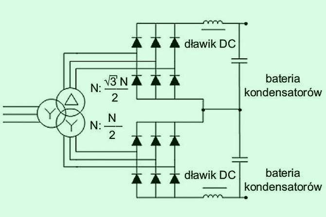 Rys. 1. 12-pulsowy prostownik szeregowy zasilany transformatorem typu Yyd