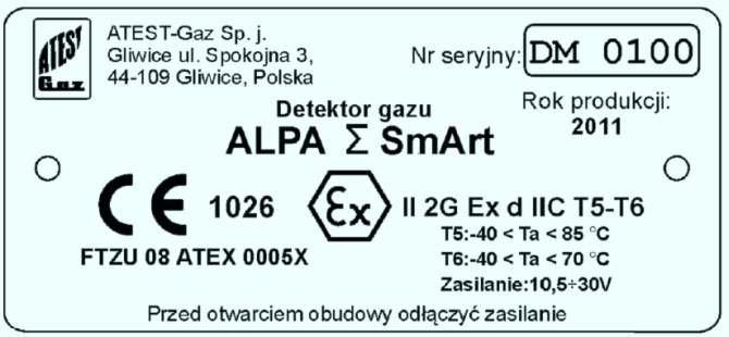 Rys. 1. Przykład tabliczki znamionowej dla detektora gazu firmy Atest-Gaz A. M. Pachole Sp.j. Rys. W. Jaskółowski