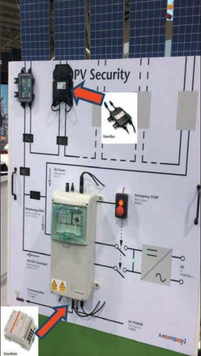 Fot. 1. Makieta systemu przeciwpożarowego firmy Mersen [9]