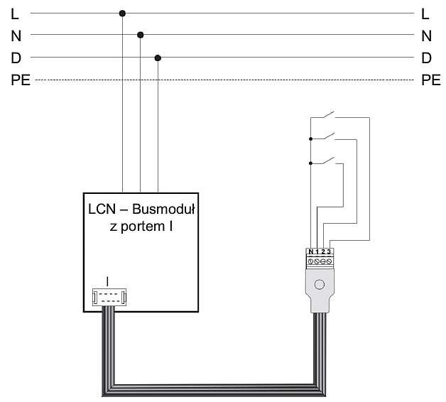 Rys. 3.  Bezpotencjałowy czujnik binarny w systemie LCN [1]