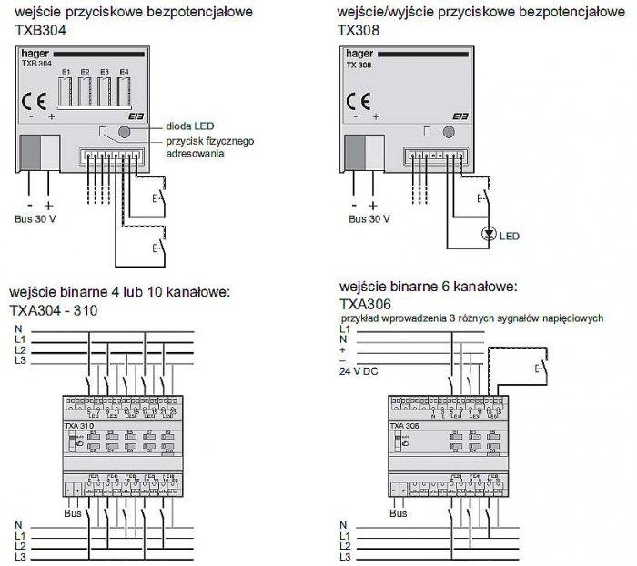 Rys. 4.  Schemat podłączenia bezpotencjałowego czterokrotnego wejścia binarnego TXB304 [2]