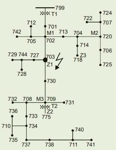 Rys. 6a. Przykładowe wyniki symulacji zwarcia trójfazowego w węźle 703 modelu sieci [14.IEEE PES Distribution Systems Analysis Subcommittee Radial Test Feeders. Dostępne na stronie: http://ewh.ieee.org/soc/pes/dsacom/testfeeders.html]; przebiegi napięć .