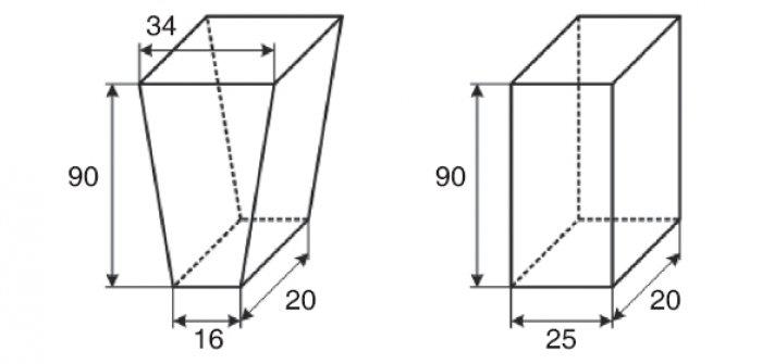 Rys. 3. Zastępowanie magnesu trapezowego prostopadłościennym o tej samej objętości