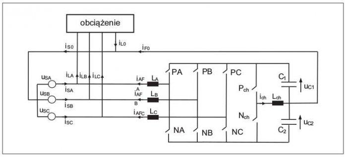 Rys. 12.  Kompensator zobwodem równoważenia napięć kondensatorów C1 iC2