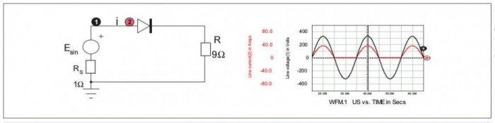 Rys. 4.  Przykład obciążenia nieliniowego. Przebiegi na rysunku: napięcie na obciążeniu diodowo-rezystancyjnym: (1), napięcie na obciążeniu: (2), prąd linii/obciążenia: (3)