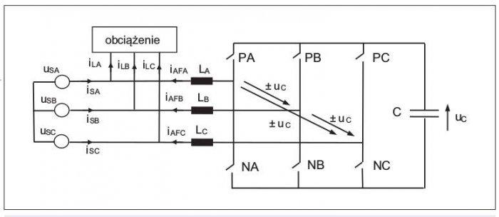 Rys. 6.  Schemat obwodu mocy kompensatora wraz zobwodem źródła iobciążenia