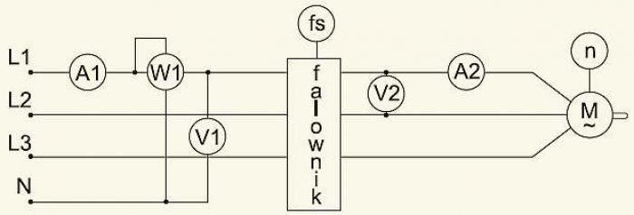 Rys. 5. Schemat układu zasilania silnika napędzającego prądnicę