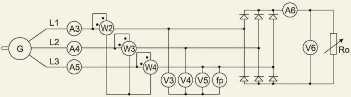 Rys. 6. Schemat układu pomiarowego na wyjściu prądnicy