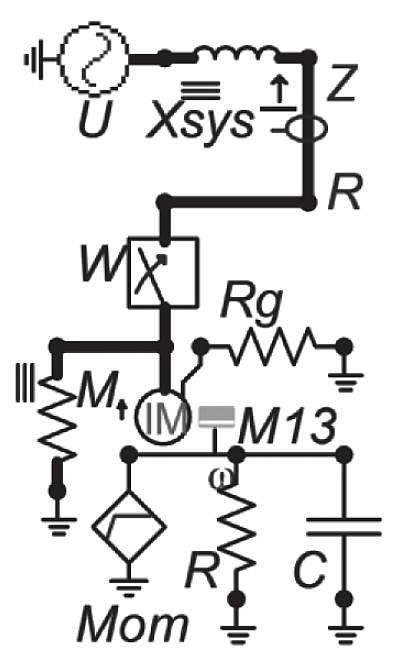 Rys. 3. Model pojedynczej maszyny, w wariancie Initialization Manual