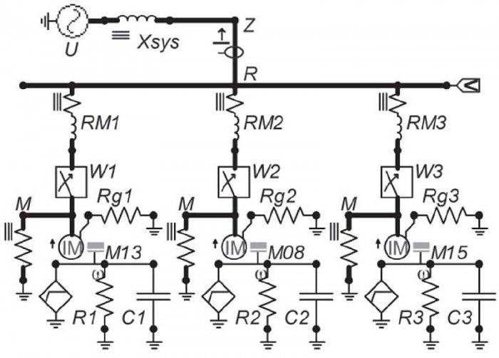Rys. 6. Model 3 maszyn w wariancie Initialization Manual