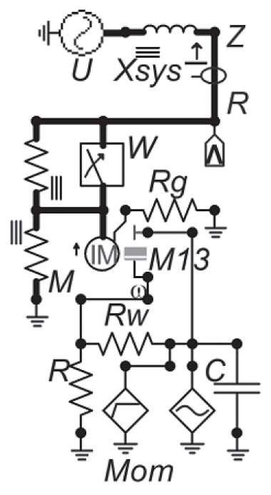 Rys. 14. Model pojedynczej maszyny w wariancie Initialization Automatic