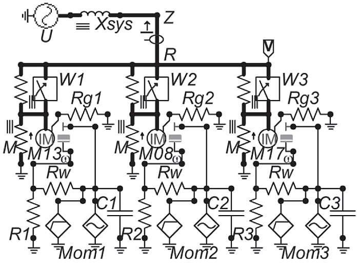 Rys. 15. Model 3 maszyn w wariancie Initialization Automatic