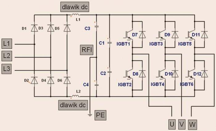 Rys. 1.  Struktura obwodu mocy napięciowego przemiennika częstotliwości; rys. autora (J. Szymański)