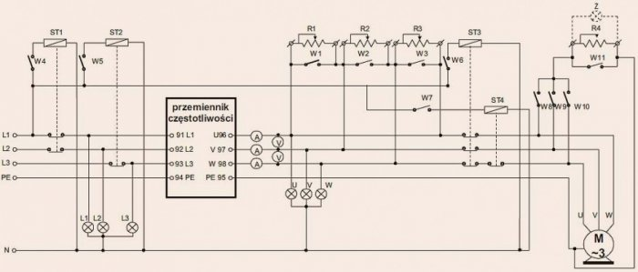 Rys. 3.  Schemat stanowiska laboratoryjnego do symulacji zwarć na wejściach i wyjściach mocy przemiennika częstotliwości [2]