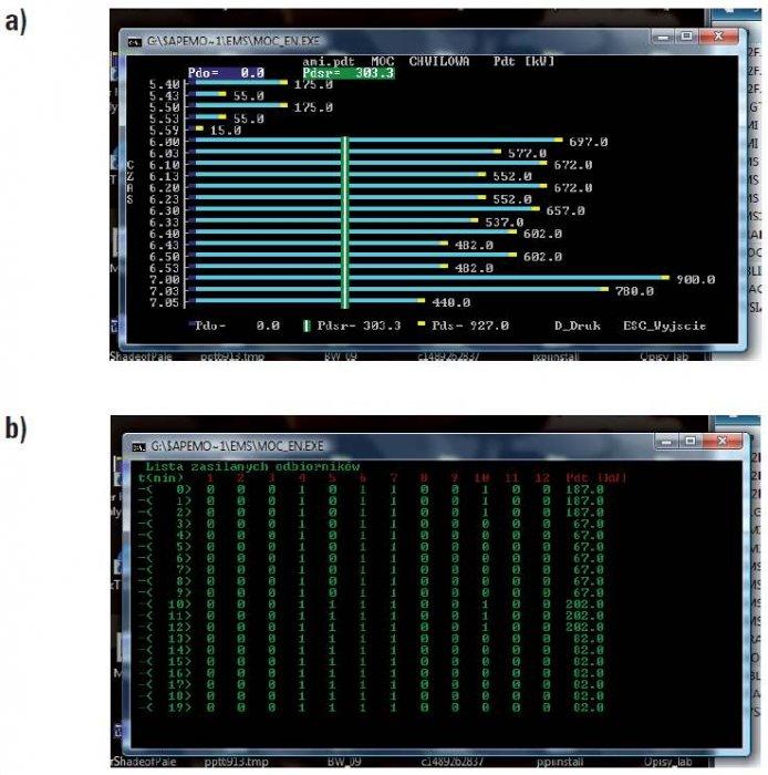 Rys. 4. Dane z instalacji inteligentnej: a) wartość mocy chwilowej, b) lista stanu pracy odbiorników
