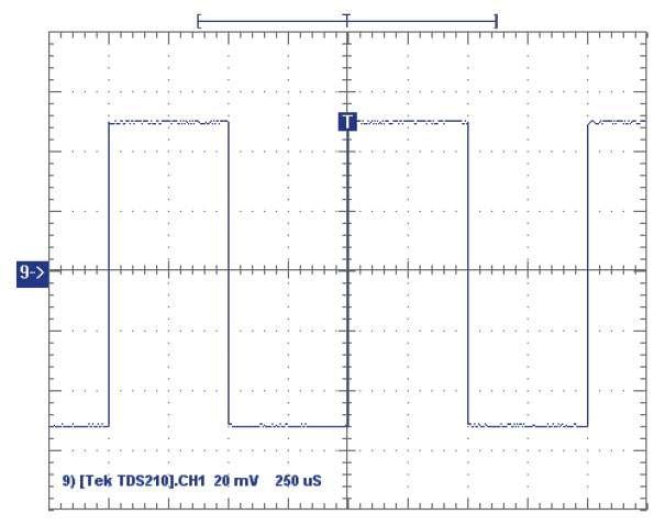 Rys. 4. Przebieg prostokątny dla różnych trybów akwizycji: uśrednianie 4-krotne (averaging 4) [6]