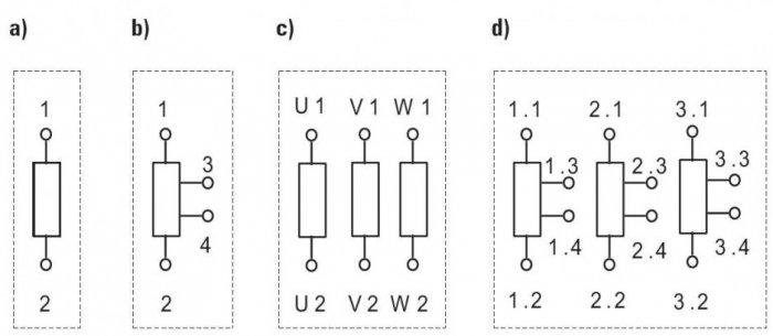 Rys. 1. Oznaczenia cyfrowe zacisków elementów/urządzeń elektrycznych: a) element z dwoma zaciskami (wejściowym i wyjściowym), b) element z dwoma zaciskami głównymi i zaciskami pośrednimi, c) urządzenie trójfazowe, d) urządzenie trójelementowe z dwunastom.