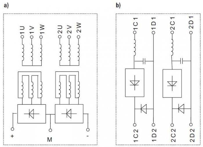 Rys. 2. Oznaczenia alfanumeryczne zacisków z grupami podobnych elementów: a) urządzenie z dwoma zestawami elementów zasilanych z trzech faz, b) oznaczenie alfanumeryczne zacisków urządzenia dwufazowego z dwoma zestawami elementów, każdy z czterema zacisk.
