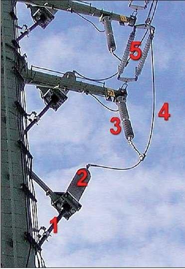 Fot. 4. Uzbrojenie słupa WN 110 kV z głowicami kablowymi, gdzie: 1 – kabel wysokiego napięcia (110 kV), 2 – głowica kablowa, 3 – ogranicznik przepięć, 4 – mostek łączący głowicę kablową z przewodem linii napowietrznej, 5 – izolator linowy