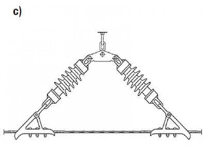 """Rys. 2. Przykładowe typy łańcuchów izolacyjnych stosowanych w liniach średniego napięcia z przewodami gołymi: c) łańcuch przelotowo-odciągowy. UWAGA! Długość elementu izolacyjnego (tego z """"daszkami"""") w liniach 15–30 kV wynosi ok. 0,5 m, elementy trzymają."""