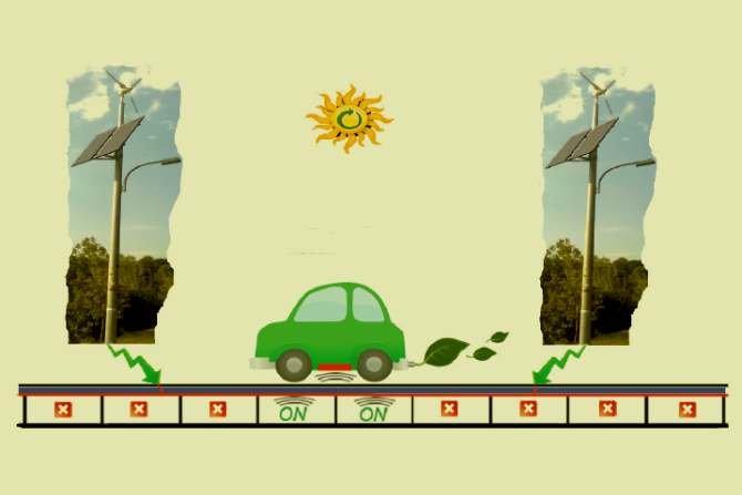 Rys. 7.  Idea zelektryfikowanej drogi z bezprzewodowym ładowaniem PEV