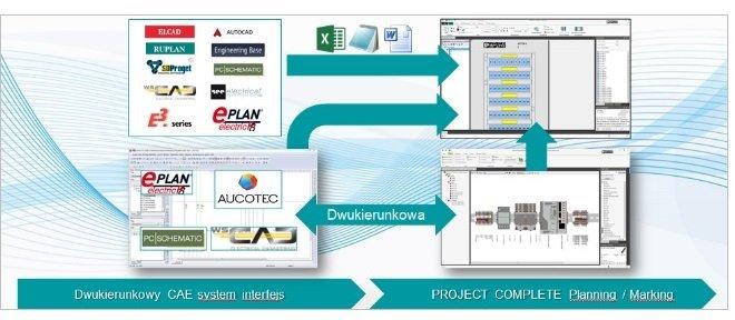 Program Project Complete umożliwia przekazywanie danych pomiędzy programami inżynierskimi i arkuszami MS Office.
