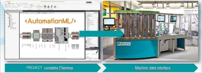 Oprogramowanie Phoenix Contact umożliwia implementację za pomocą architektury AutomationML.